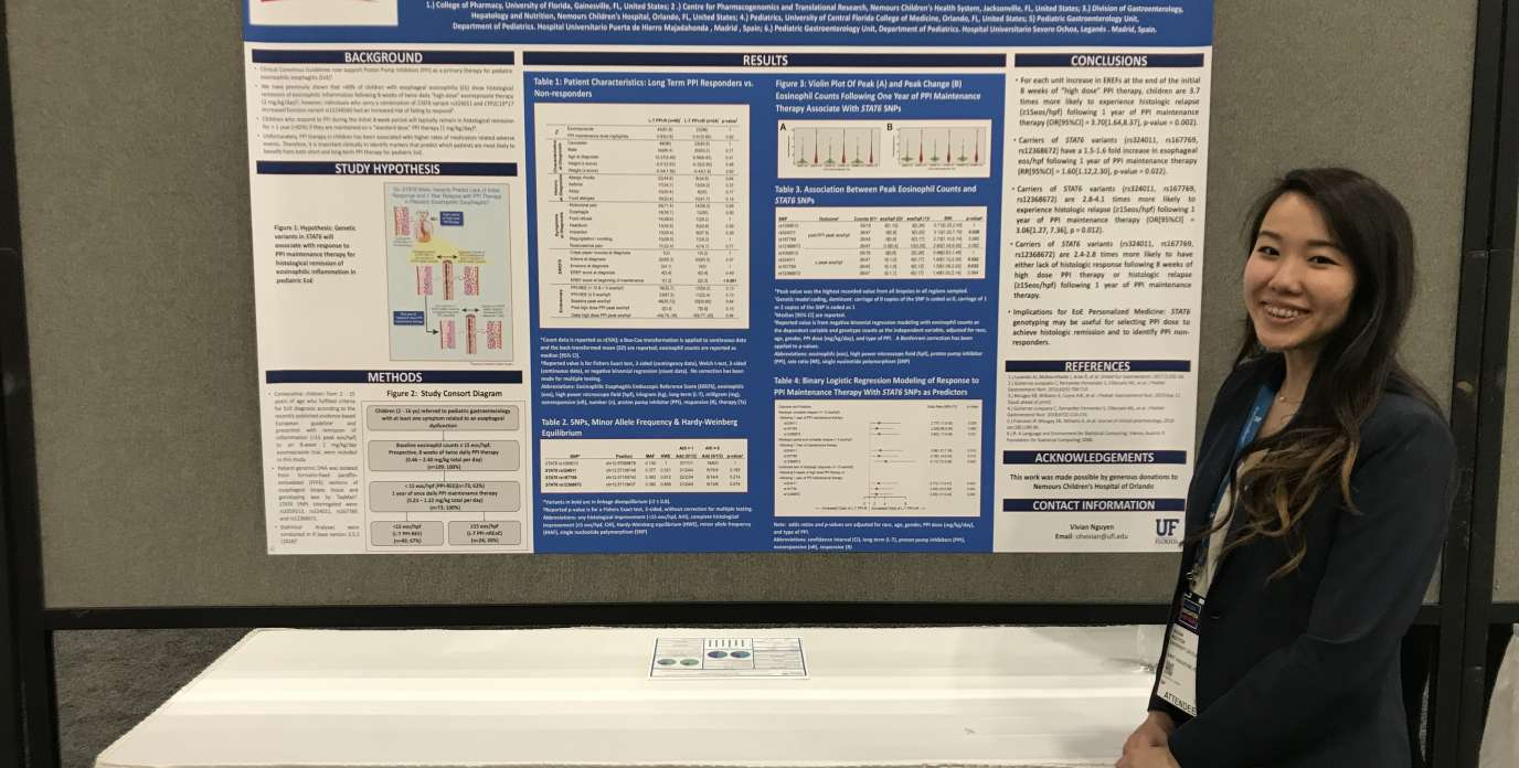 56 Uf Student Posters Presented At Ashp Midyear Meeting College Of Pharmacy University Of Florida